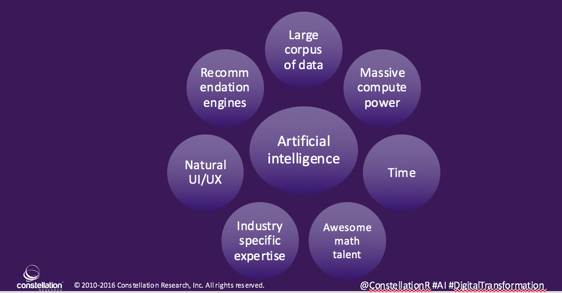 @rwang0 #AI Market 7 factors