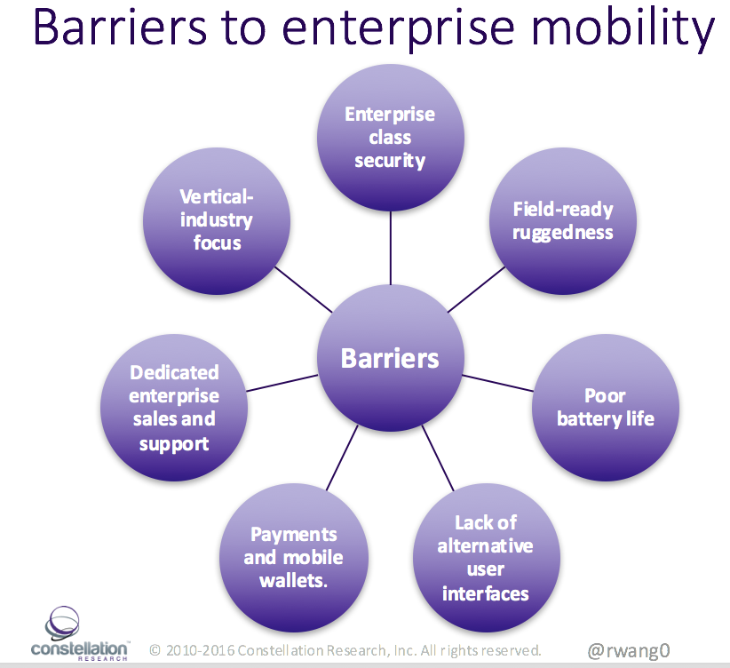 @rwang0 #barriers #mobility #enterprise